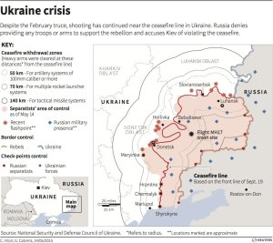 Source: National Security and Defense Council of Ukraine, a highly biased pro-Kiev source (--Business Insider)