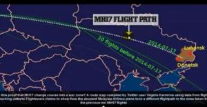 As MH17 moved into Ukrainian air space, it was moved by ATC Kiev 200 miles north – putting it on a new course, heading into the war zone. (--http://21stcenturywire.com/2014/07/25/mh17-verdict-real-evidence-points-to-us-kiev-cover-up-of-failed-false-flag-attack/)